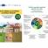 Sagatavots izglītojošs mācību materiāls ceļā uz energoefektīvu skolu