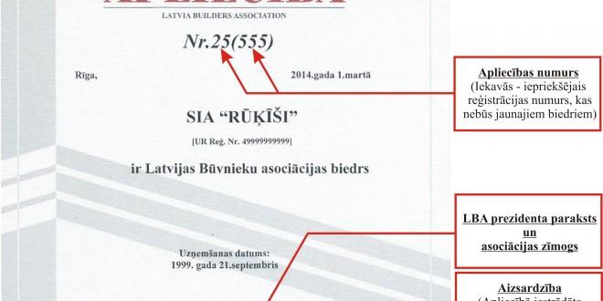 Latvijas Būvnieku asociācija informē, ka no 2014.gada 1.aprīļa par derīgām tiek atzītas tikai jaunā parauga LBA biedrta APLIECĪBAS